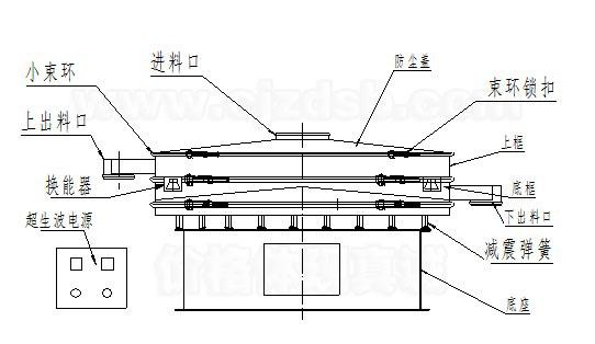 超声波振动筛外形结构