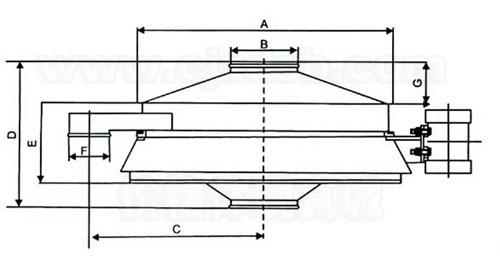 直排振动筛外形结构图
