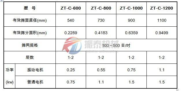 超声波振动筛技术参数