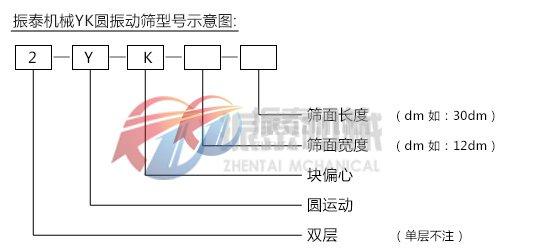 YK圆振动筛xing号示意图