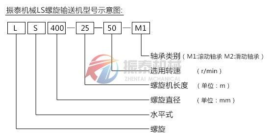 螺旋输送机xing号图