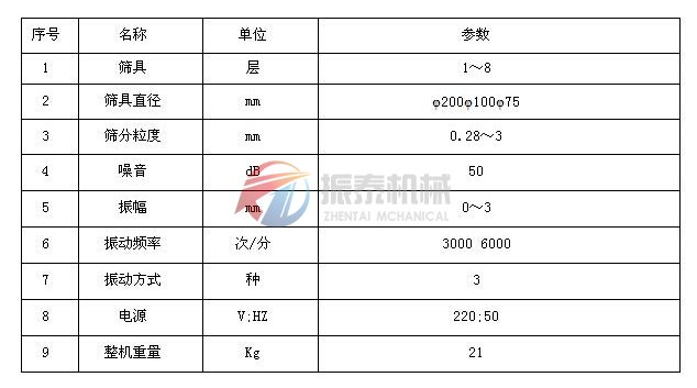 超声波试验筛技术参数