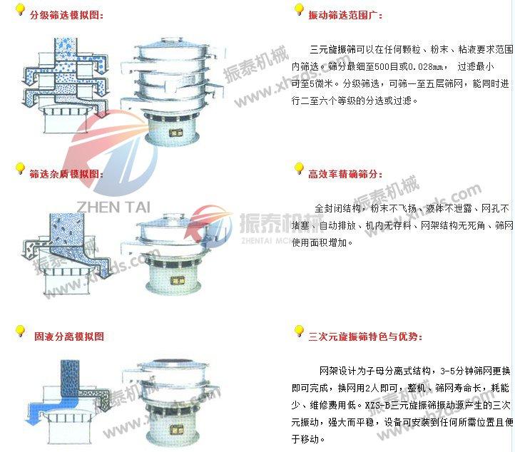 塑料振动筛产品mo拟tu