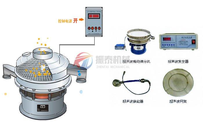 超声波振动筛原理