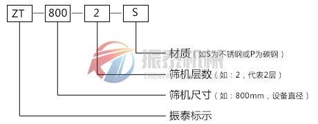 san次元振动筛xing号shuo明